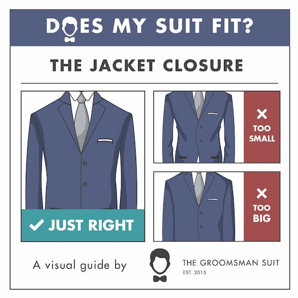 answer how should a suit fit with Five Steps to Finding a Great Fitting Suit