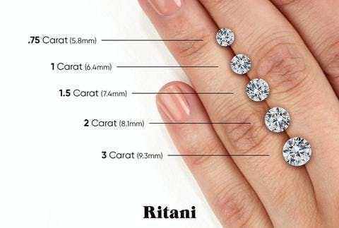 diamond carat sizes